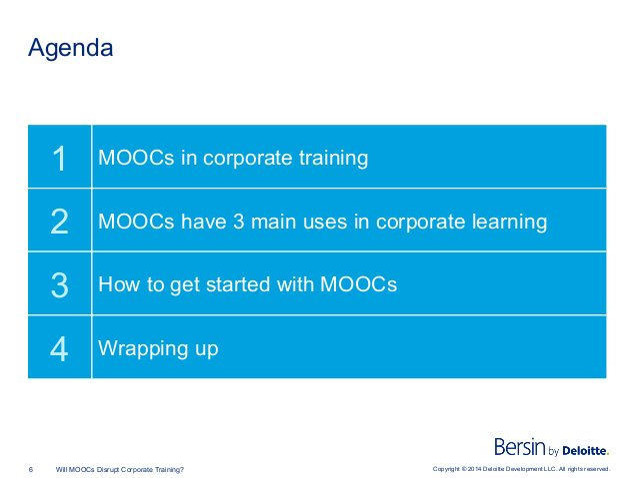 Copyright © 2014 Deloitte Development LLC. All rights reserved.6 Will MOOCs Disrupt Corporate Training? Agenda 1 MOOCs in ...