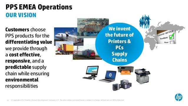 Image result for EMEA Supplies Hp.