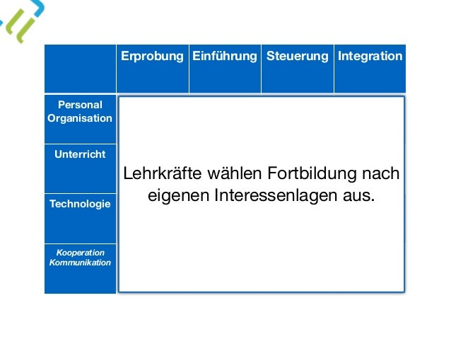 Erprobung Einführung Steuerung Integration Personal Organisation x Unterricht Technologie Kooperation Kommunikation Lehrk...