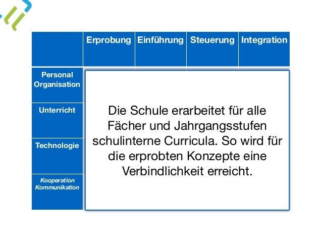 Erprobung Einführung Steuerung Integration Personal Organisation x Unterricht x Technologie Kooperation Kommunikation Die...