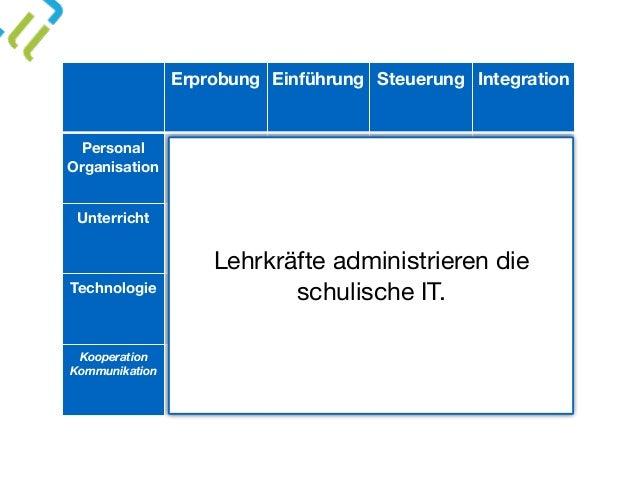 Erprobung Einführung Steuerung Integration Personal Organisation x Unterricht x Technologie x Kooperation Kommunikation L...