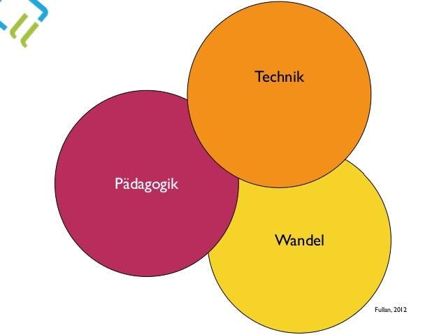 Wandel Pädagogik Technik Fullan, 2012