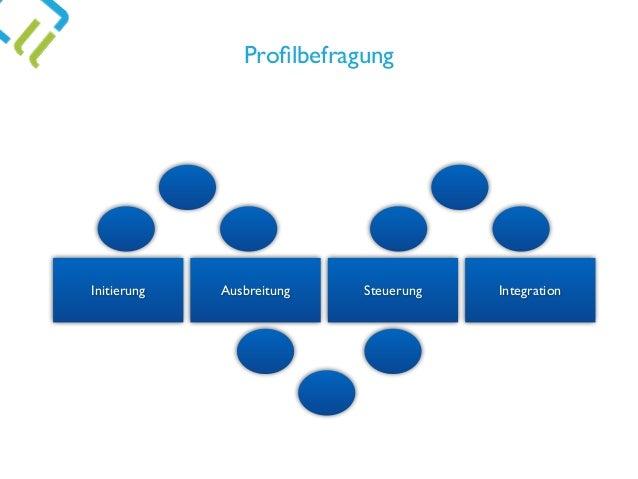 Initierung Ausbreitung IntegrationSteuerung Profilbefragung