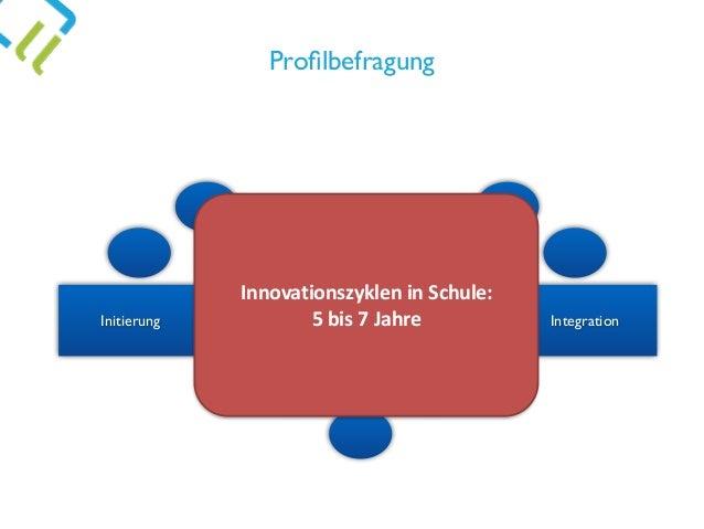 Initierung Ausbreitung IntegrationSteuerung Profilbefragung InnovationszykleninSchule: 5bis7Jahre