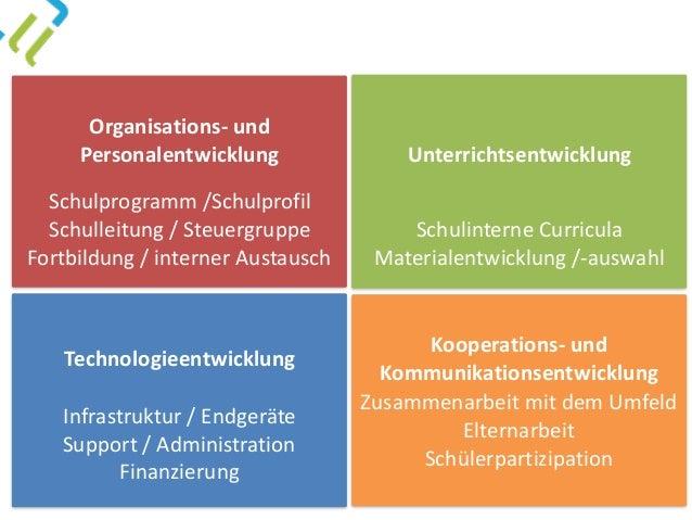 Technologieentwicklung Unterrichtsentwicklung Organisations-und Personalentwicklung Kooperations-und Kommunikations...