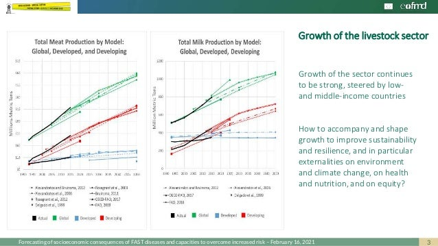 Investing in resilience to fast diseases Slide 3