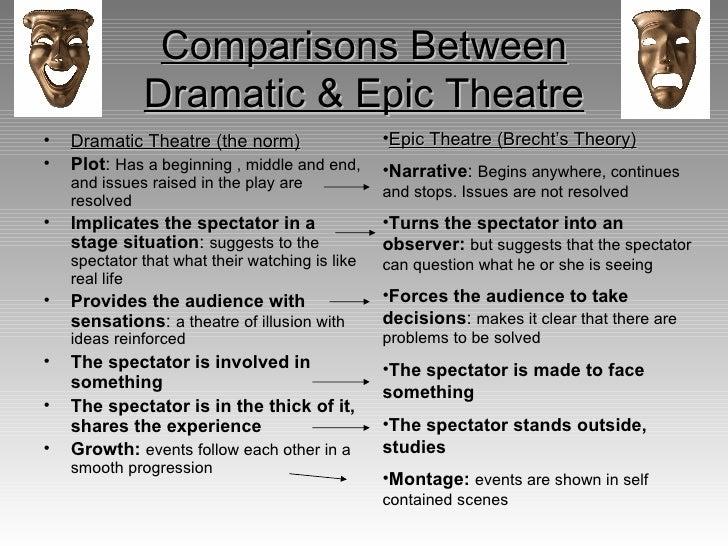 Stanislavski brecht performance theory