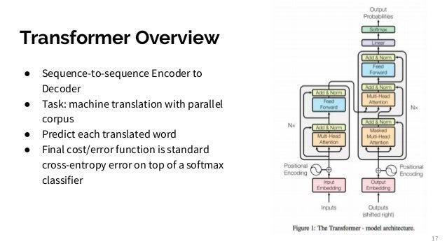 BERT: Bidirectional Encoder Representations from Transformers