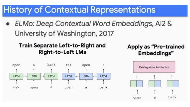 BERT: Bidirectional Encoder Representations from Transformers