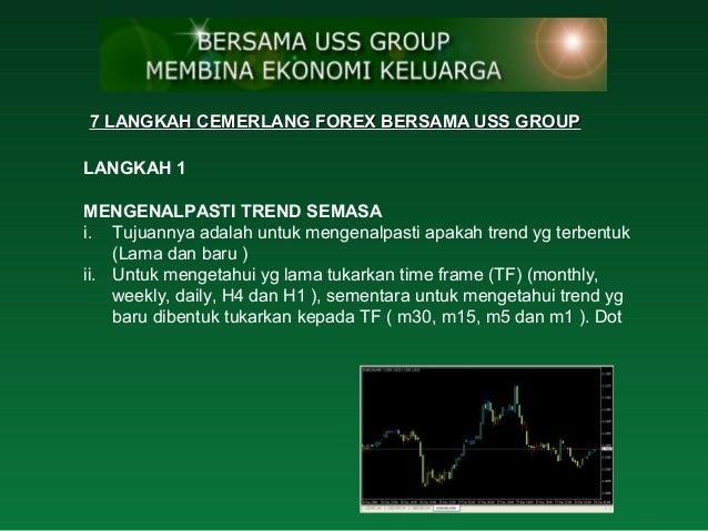 Apakah forex sama dengan saham
