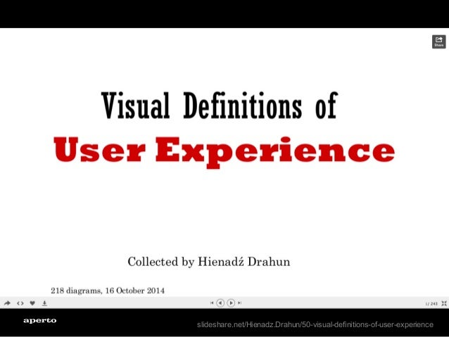 slideshare.net/Hienadz.Drahun/50-visual-definitions-of-user-experience