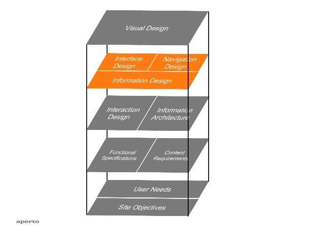 Konzepter unterstützen die Designer bei der Produktion, indem sie den Überblick behalten. 102 Screenshot: Stefan Freimark