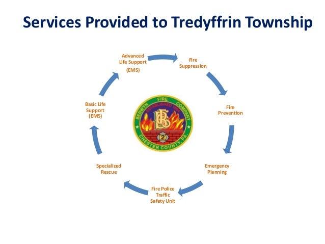 Berwyn Fire Company -  2015 Budget Presentations Slide 3