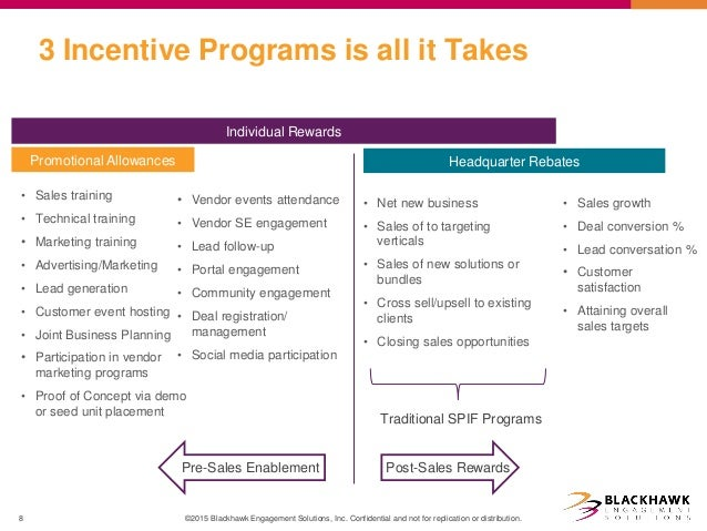 designing an indirect sales incentive program defining your strategy