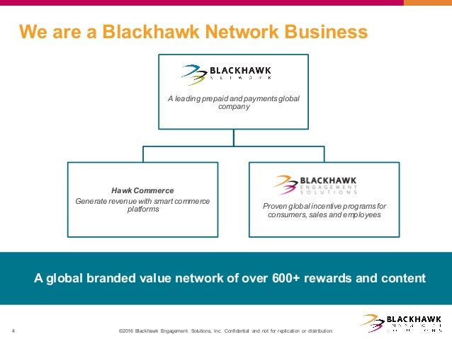 Delivering Rewards in an Instant World - Blackhawk Engagement Solutio…