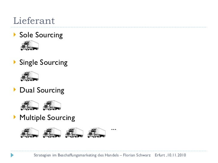 Single sourcing konzept