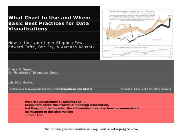 What Chart to Use and When: Basic Best Practices for Data Visualizations How to find your inner Stephen Few, Edward Tufte,...