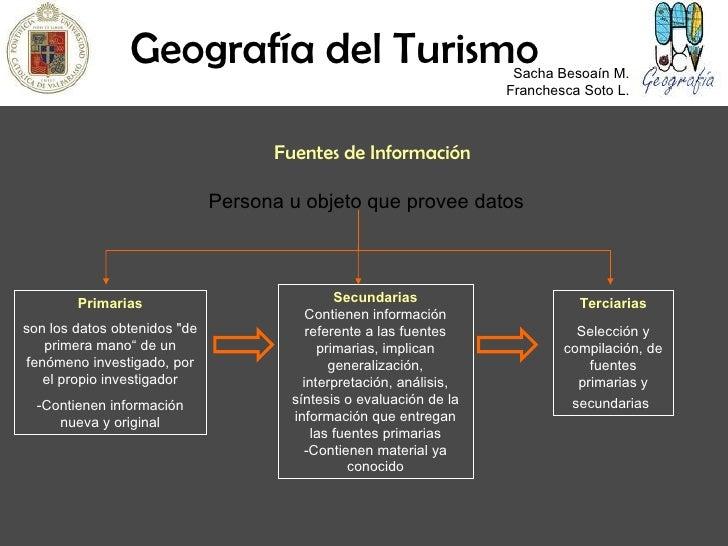 Fuentes de Información Persona u objeto que provee datos   Sacha Besoaín M. Franchesca Soto  L. Geografía del Turismo Prim...