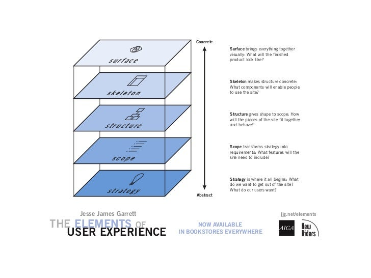 5    Great design...   Doesn't make the user think