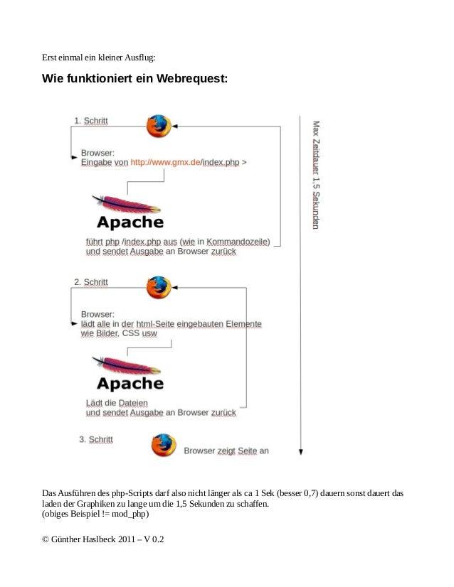 Erst einmal ein kleiner Ausflug:Wie funktioniert ein Webrequest:Das Ausführen des php-Scripts darf also nicht länger als c...