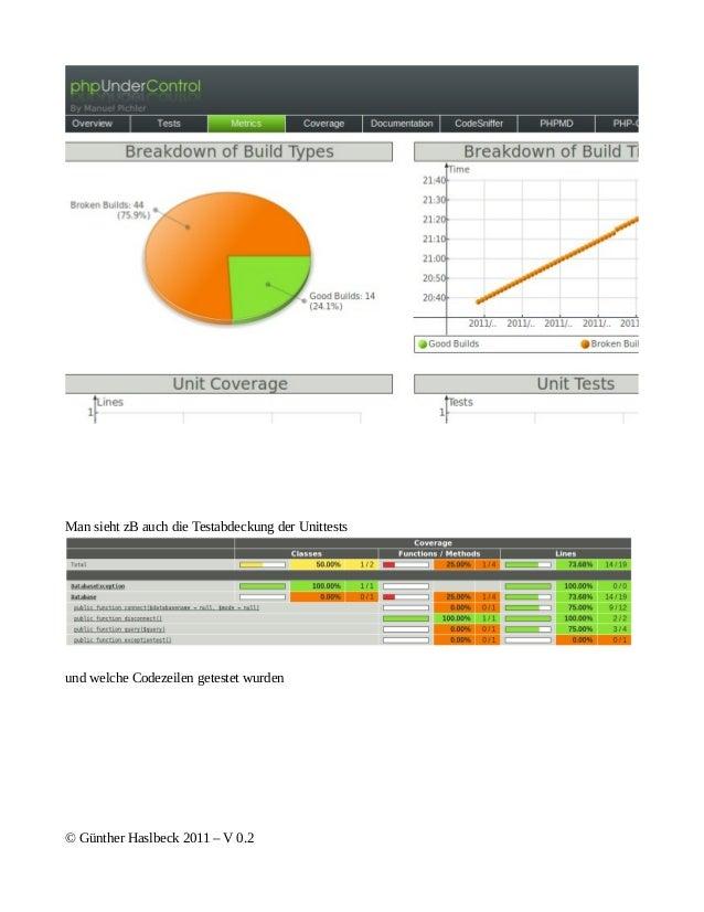Man sieht zB auch die Testabdeckung der Unittestsund welche Codezeilen getestet wurden© Günther Haslbeck 2011 – V 0.2
