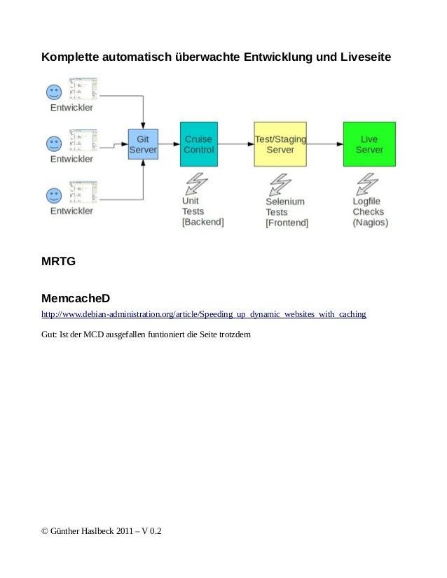 Komplette automatisch überwachte Entwicklung und LiveseiteMRTGMemcacheDhttp://www.debian-administration.org/article/Speedi...