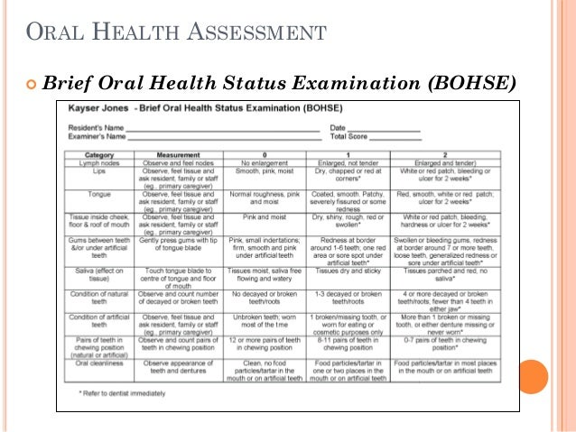 Health assessment terms