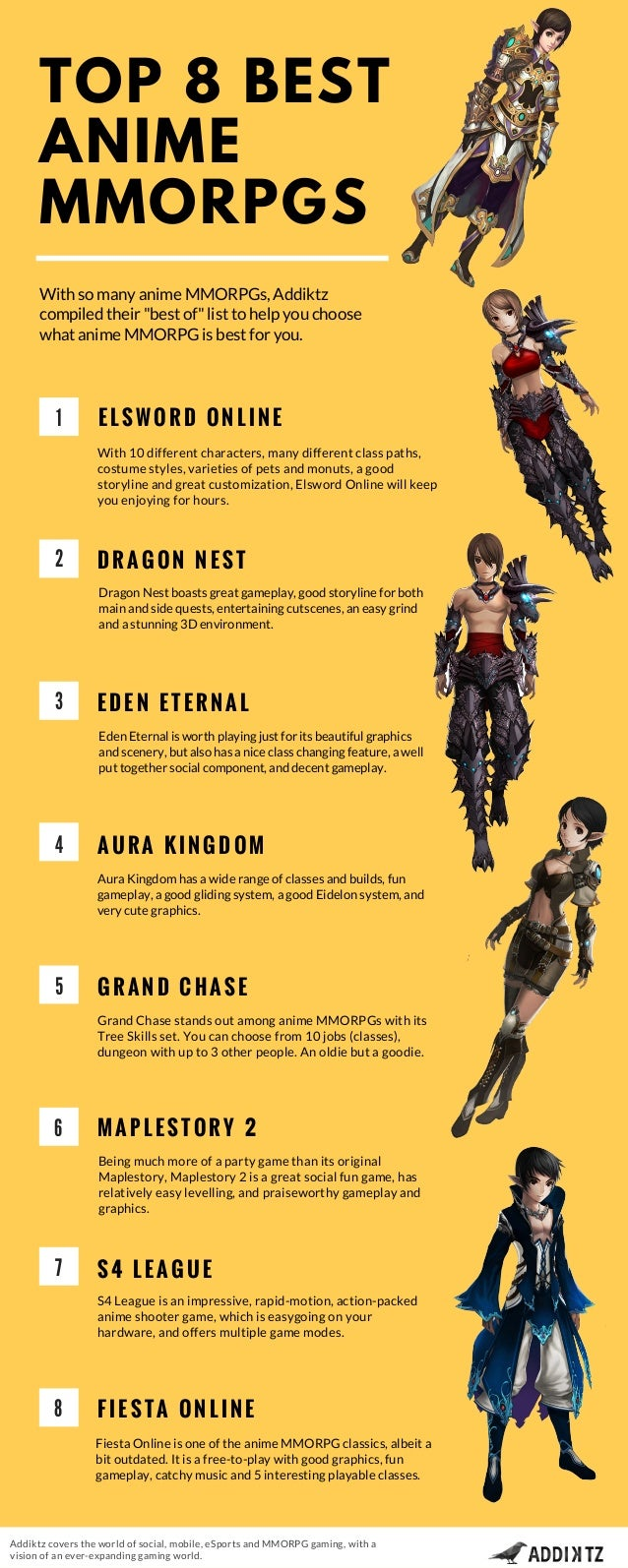 The Best Anime Games [Infographic]