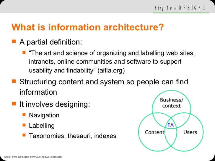"""What is information architecture? <ul><li>A partial definition: </li></ul><ul><ul><li>"""" The art and science of organizing ..."""