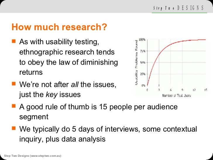 How much research? <ul><li>As with usability testing, ethnographic research tends to obey the law of diminishing returns <...