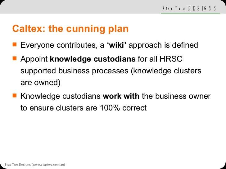 Caltex: the cunning plan <ul><li>Everyone contributes, a  'wiki'  approach is defined </li></ul><ul><li>Appoint  knowledge...