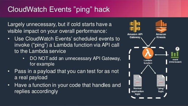 """© 2018, Amazon Web Services, Inc. or its Affiliates. All rights reserved. CloudWatch Events """"ping"""" hack Largely unnecessar..."""