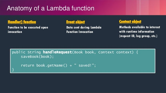 © 2018, Amazon Web Services, Inc. or its Affiliates. All rights reserved. Anatomy of a Lambda function Handler() function ...