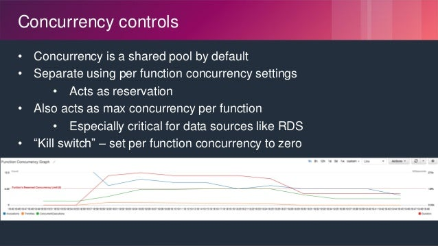 © 2018, Amazon Web Services, Inc. or its Affiliates. All rights reserved. Concurrency controls • Concurrency is a shared p...