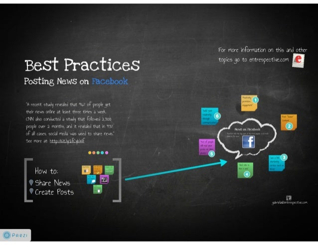 Best Practices [Facebook]