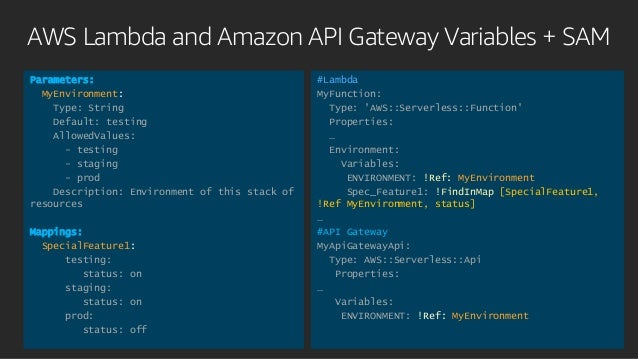 Best Practices for CI/CD with AWS Lambda and Amazon API