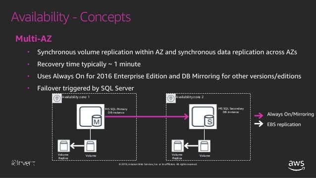 Best Practices for Running SQL Server on Amazon RDS (DAT323