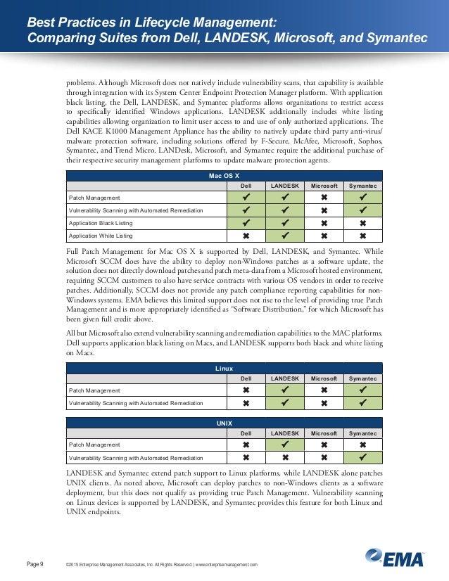 altiris patch management best practices