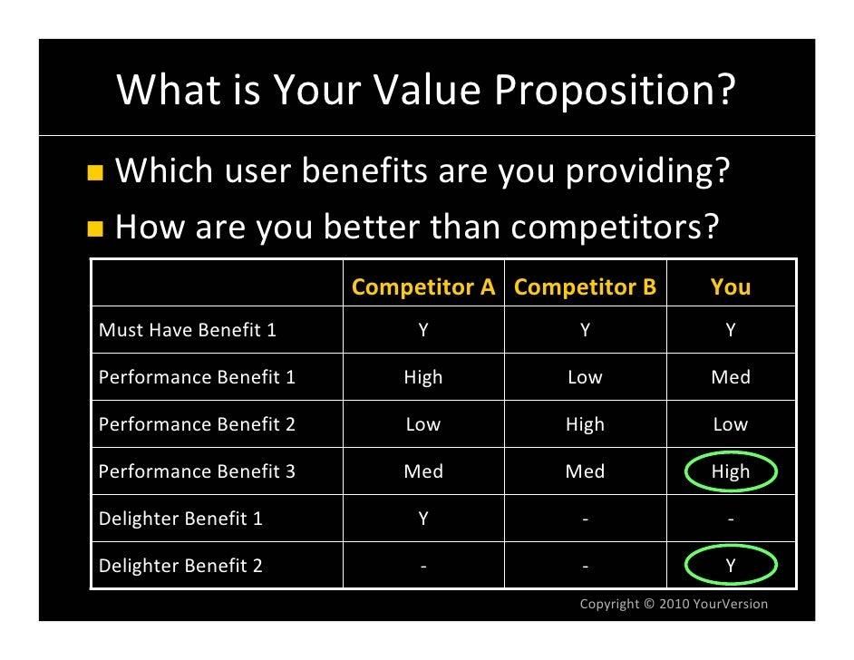 PrioritizationandScope Customervalueisonlyhalftheequation Howmuchengineeringeffortwillittake? Needtoconsid...