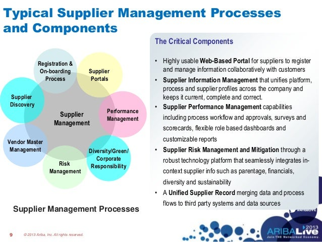 Best Practices in Vendor Management, Strategic Sourcing, Procure to P…