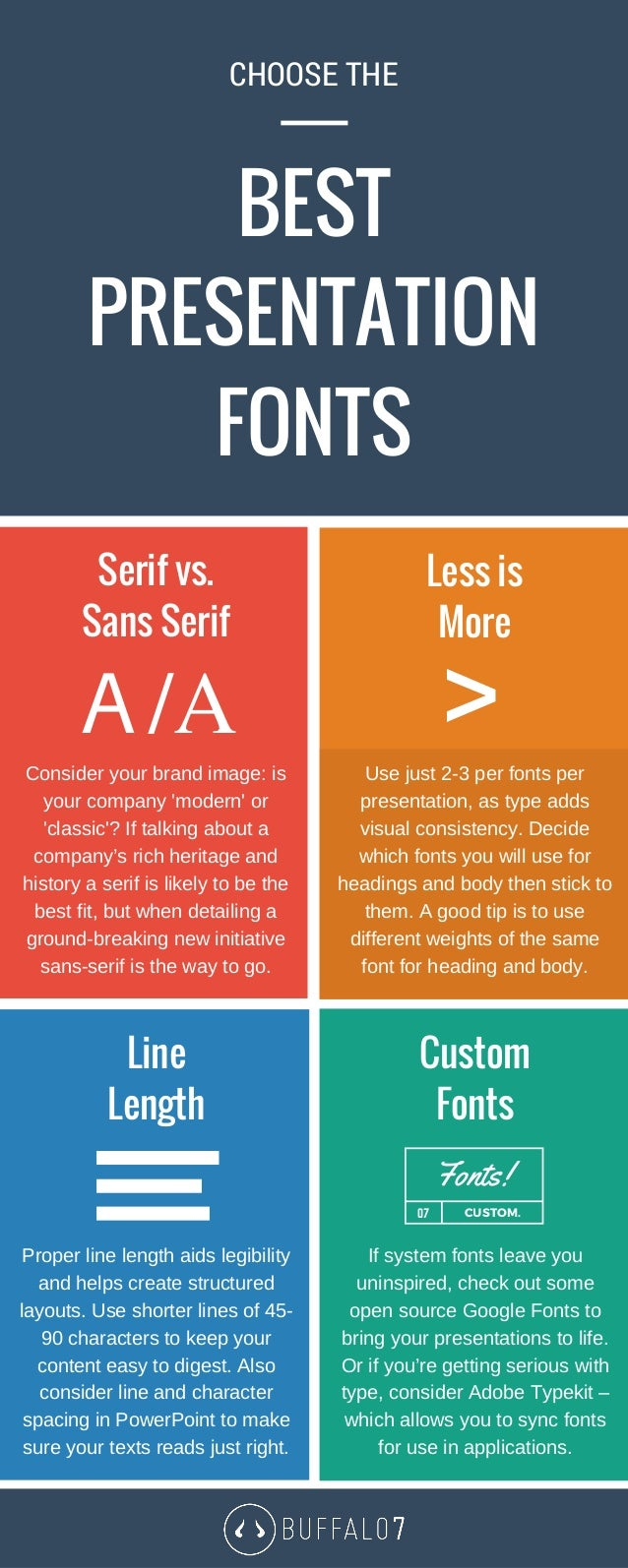 10 Professional Fonts For The Best Website Designs in 2016