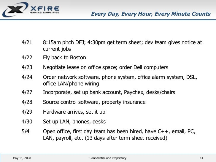 Every Day, Every Hour, Every Minute Counts June 3, 2009 Confidential and Proprietary 4/21 8:15am pitch DFJ; 4:30pm get ter...