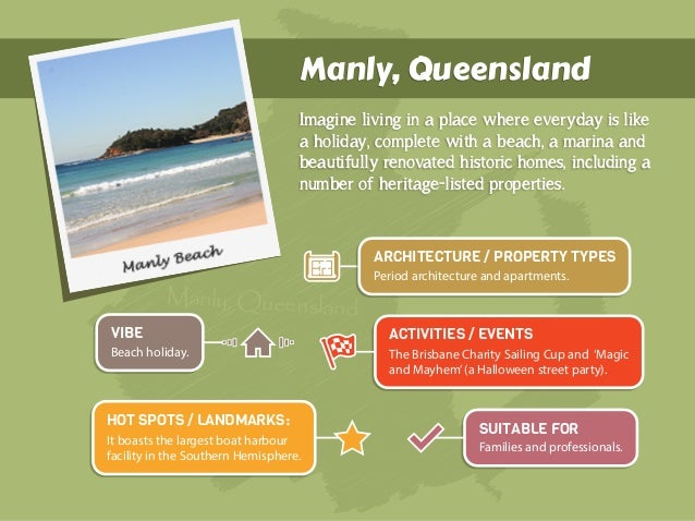 The top 10 most liveable suburbs in Australia right now Slide 3