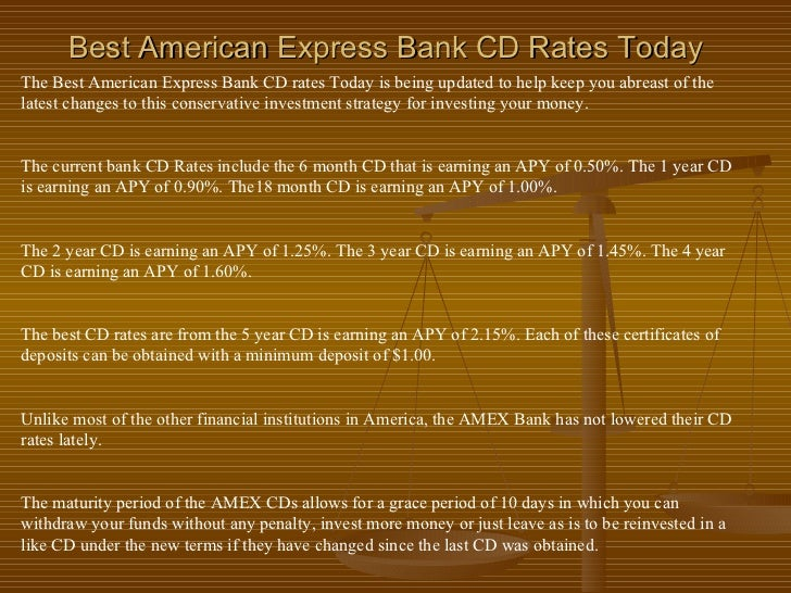 Best American Express Bank Cd Rates Today