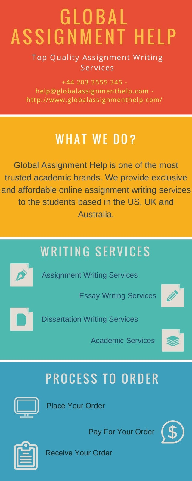 top quality assignment writing service global assignment help what we do top quality assignment writing services 44 203 3555