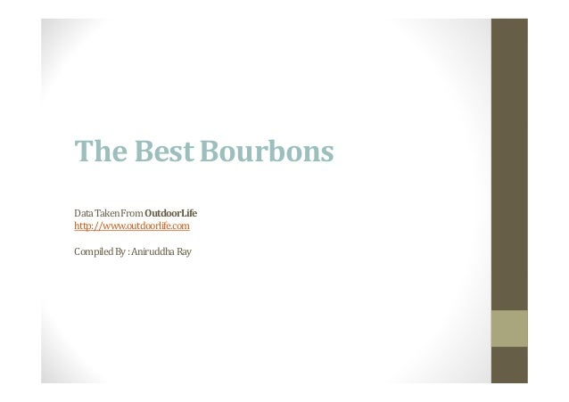 The Best BourbonsData Taken From OutdoorLifehttp://www.outdoorlife.comCompiled By : AniruddhaRay