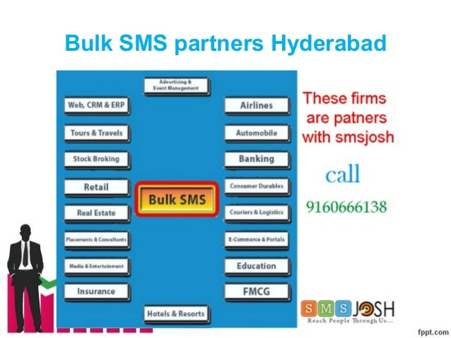 Low Price Bulk SMS |Low Price SMS in India| Premium Bulk SMS in India
