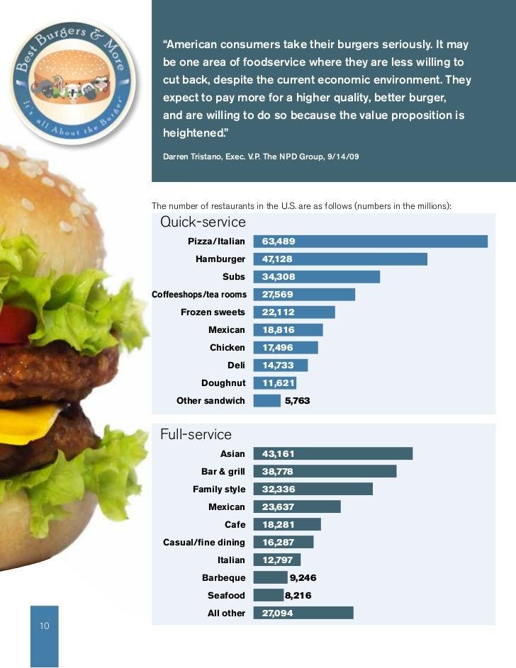 The  Restaurant Food And Beverage Market Research Handbook