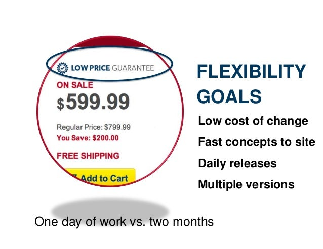 FLEXIBILITY GOALS Low cost of change Fast concepts to site Daily releases Multiple versions  One day of work vs. two month...