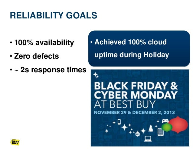 RELIABILITY GOALS • 100% availability • Zero defects  • Achieved 100% cloud uptime during Holiday  • ~ 2s response times  ...
